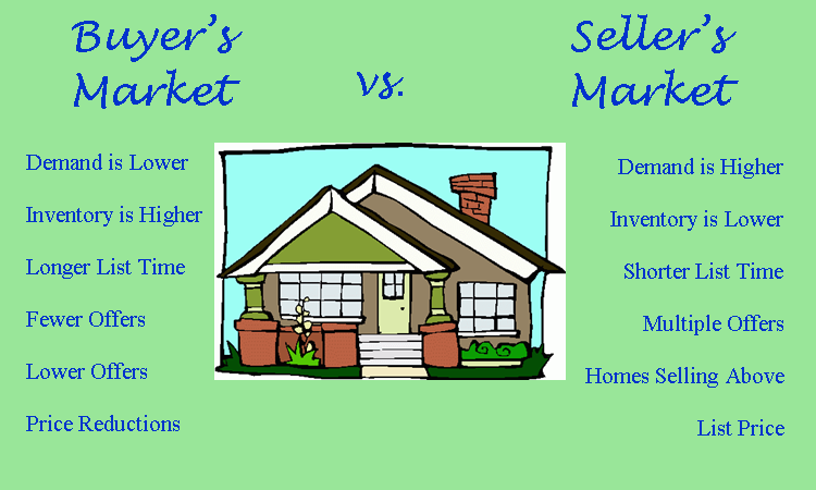 buyers-market-sellers-market-tnrealestategal-clinch-mountain-realty-lakeway-area-tn-real-estate
